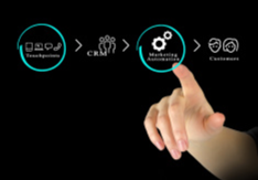 Smart Robotic Process Automation (Smart RPA)